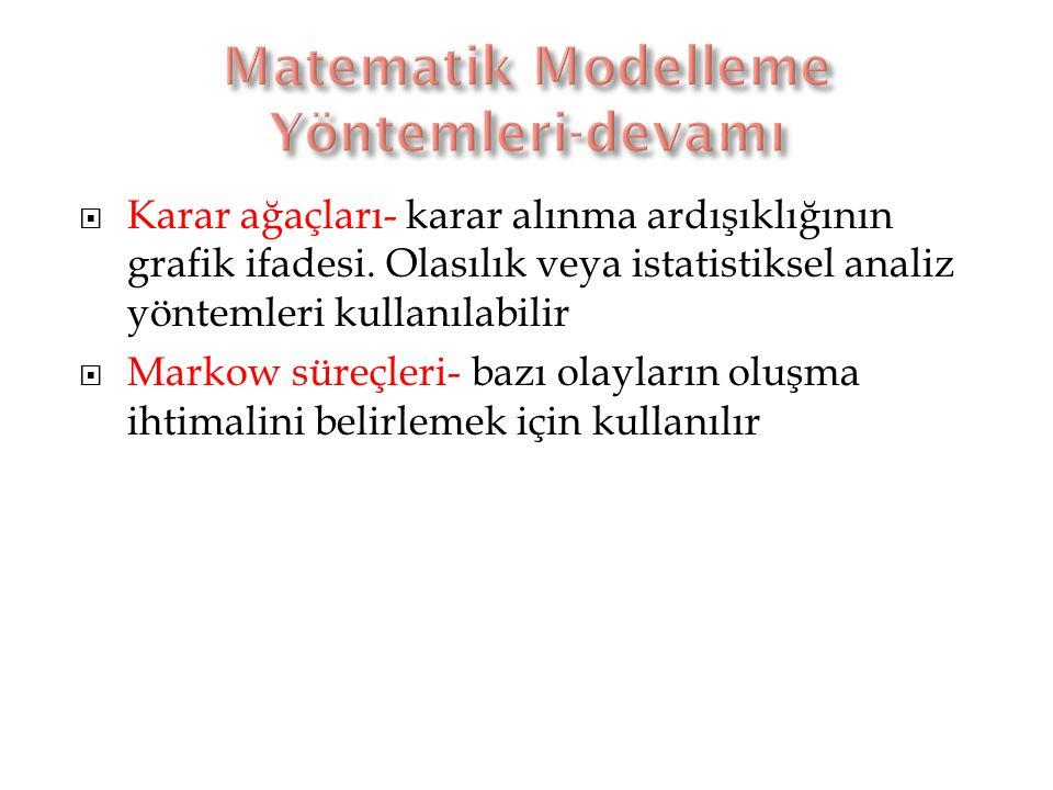 Matematik Modelleme Yöntemleri-devamı
