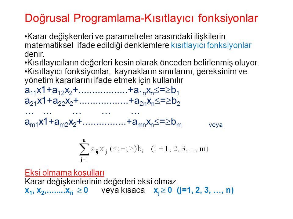 Doğrusal Programlama-Kısıtlayıcı fonksiyonlar