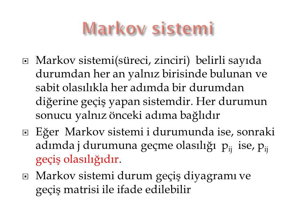 Markov sistemi