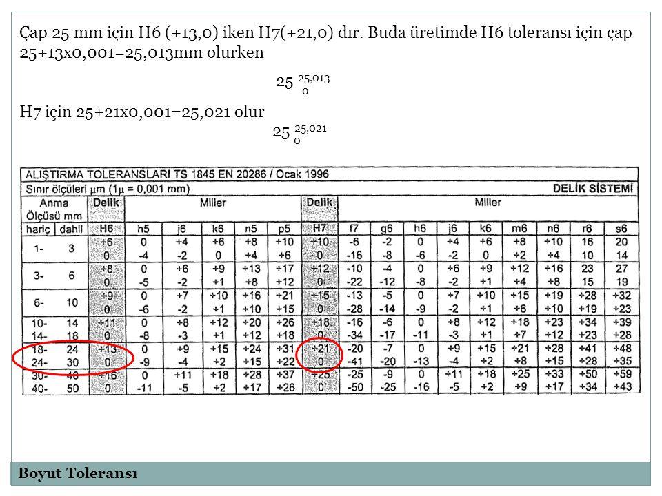Çap 25 mm için H6 (+13,0) iken H7(+21,0) dır