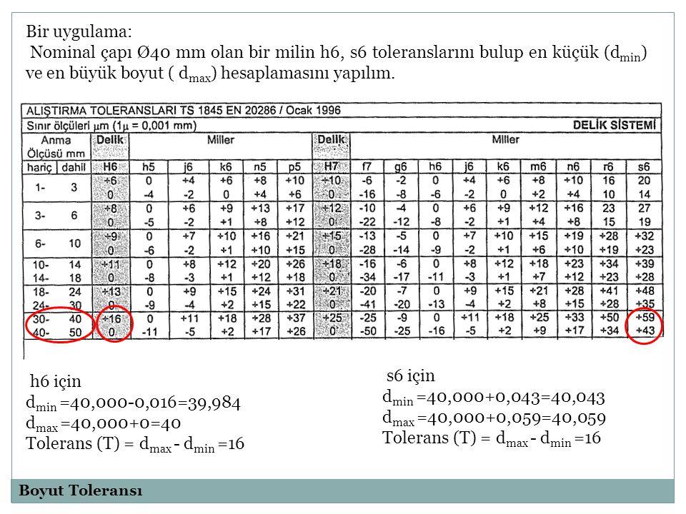 Tolerans (T) = dmax - dmin =16 h6 için dmin =40,000-0,016=39,984