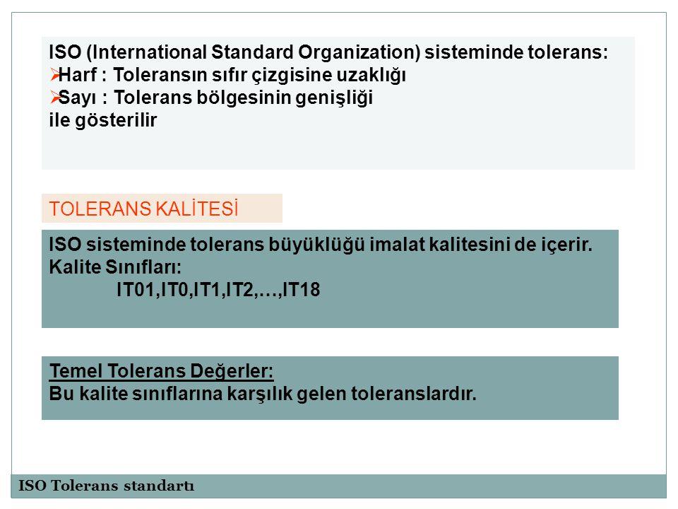 ISO (International Standard Organization) sisteminde tolerans: