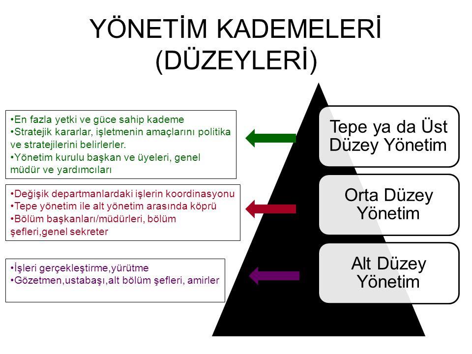 YÖNETİM KADEMELERİ (DÜZEYLERİ)