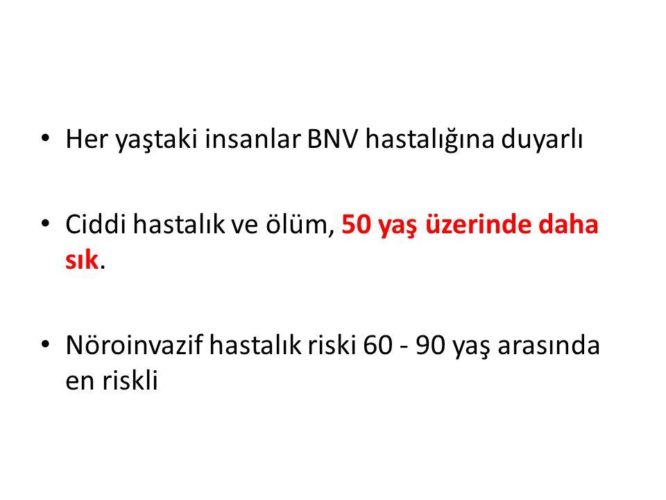 Her yaştaki insanlar BNV hastalığına duyarlı