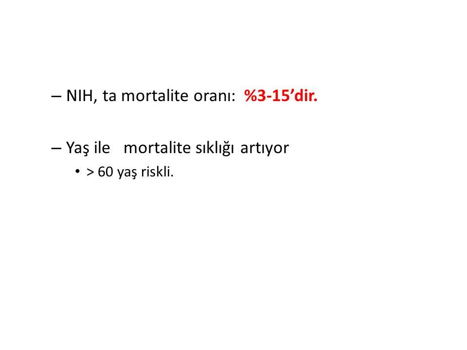 NIH, ta mortalite oranı: %3-15'dir. Yaş ile mortalite sıklığı artıyor