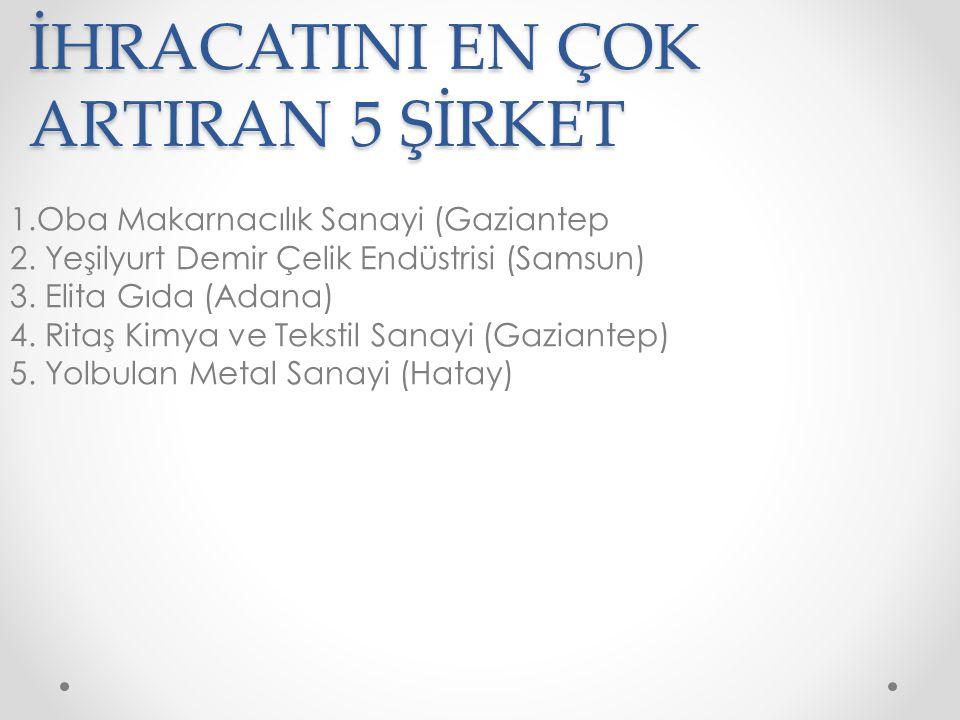 İHRACATINI EN ÇOK ARTIRAN 5 ŞİRKET
