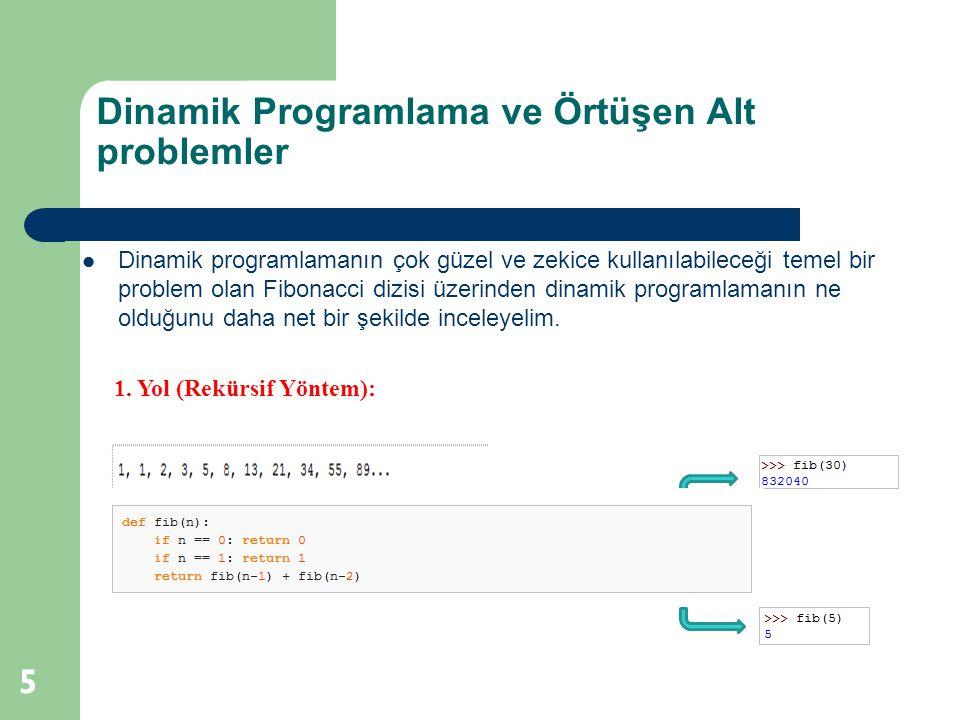 Dinamik Programlama ve Örtüşen Alt problemler