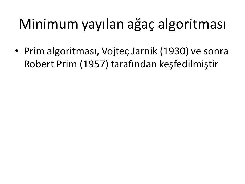 Minimum yayılan ağaç algoritması