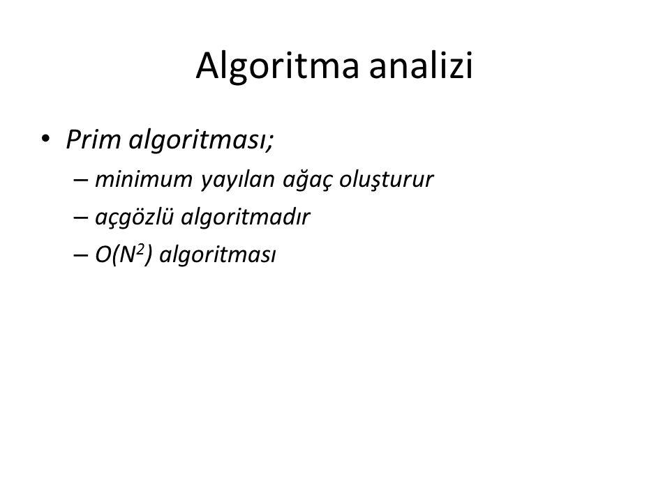 Algoritma analizi Prim algoritması; minimum yayılan ağaç oluşturur