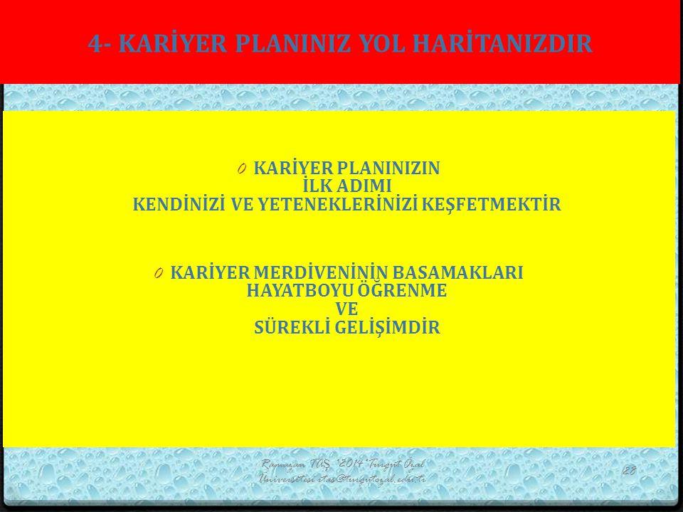 4- KARİYER PLANINIZ YOL HARİTANIZDIR