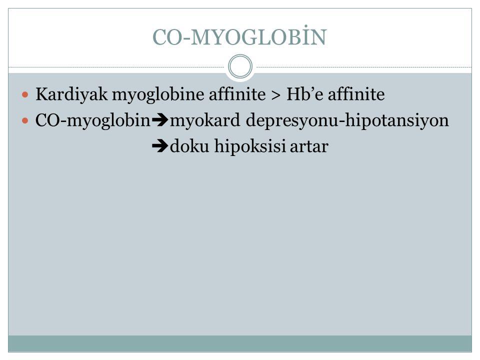 CO-MYOGLOBİN Kardiyak myoglobine affinite > Hb'e affinite