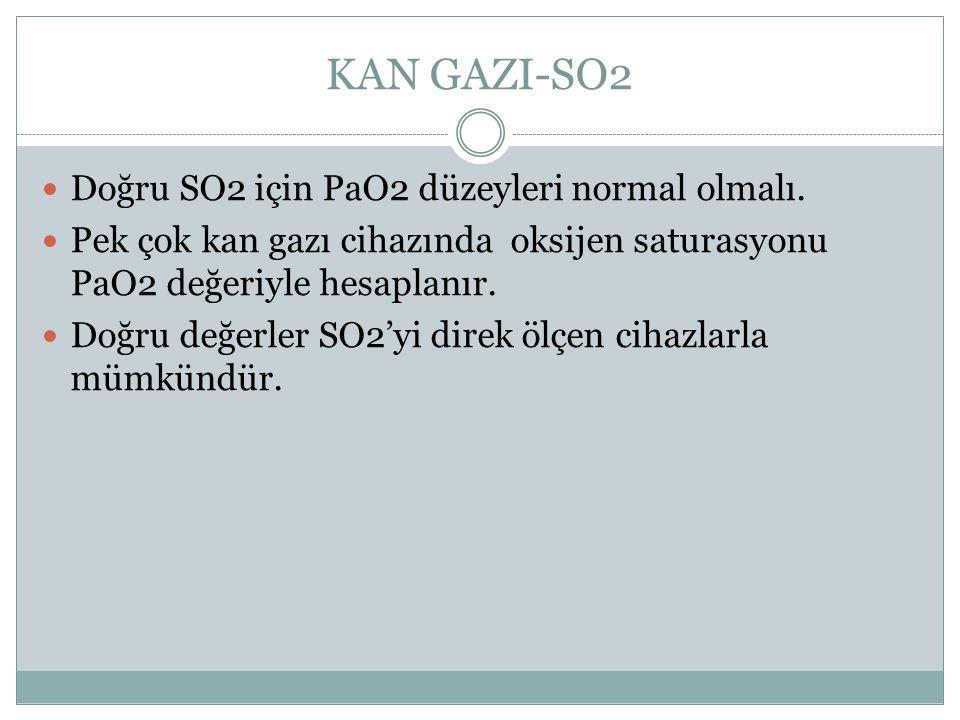 KAN GAZI-SO2 Doğru SO2 için PaO2 düzeyleri normal olmalı.