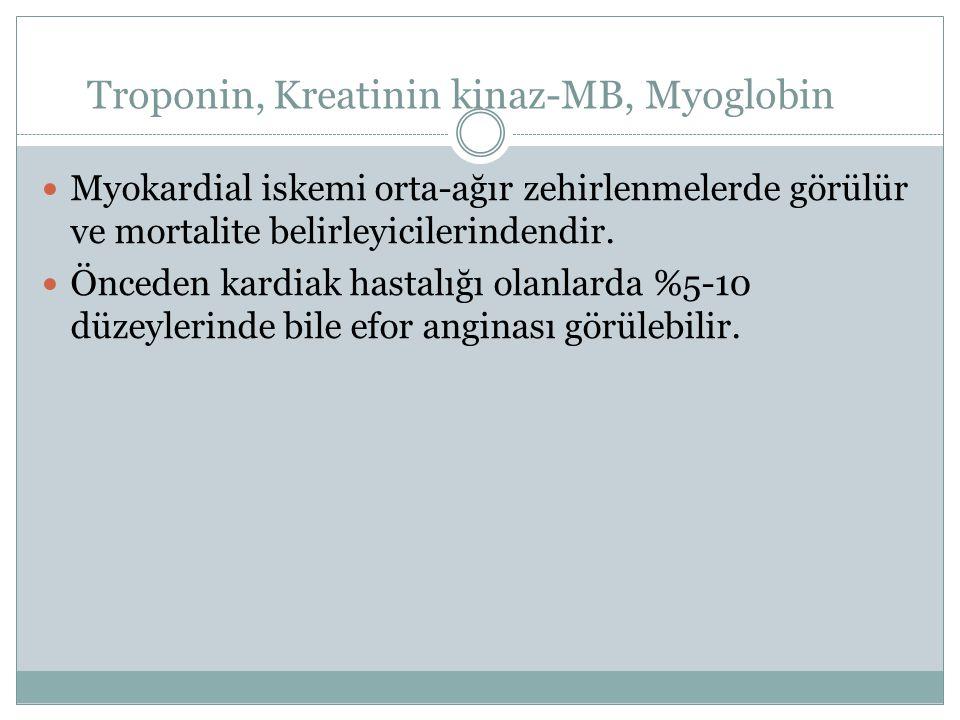 Troponin, Kreatinin kinaz-MB, Myoglobin