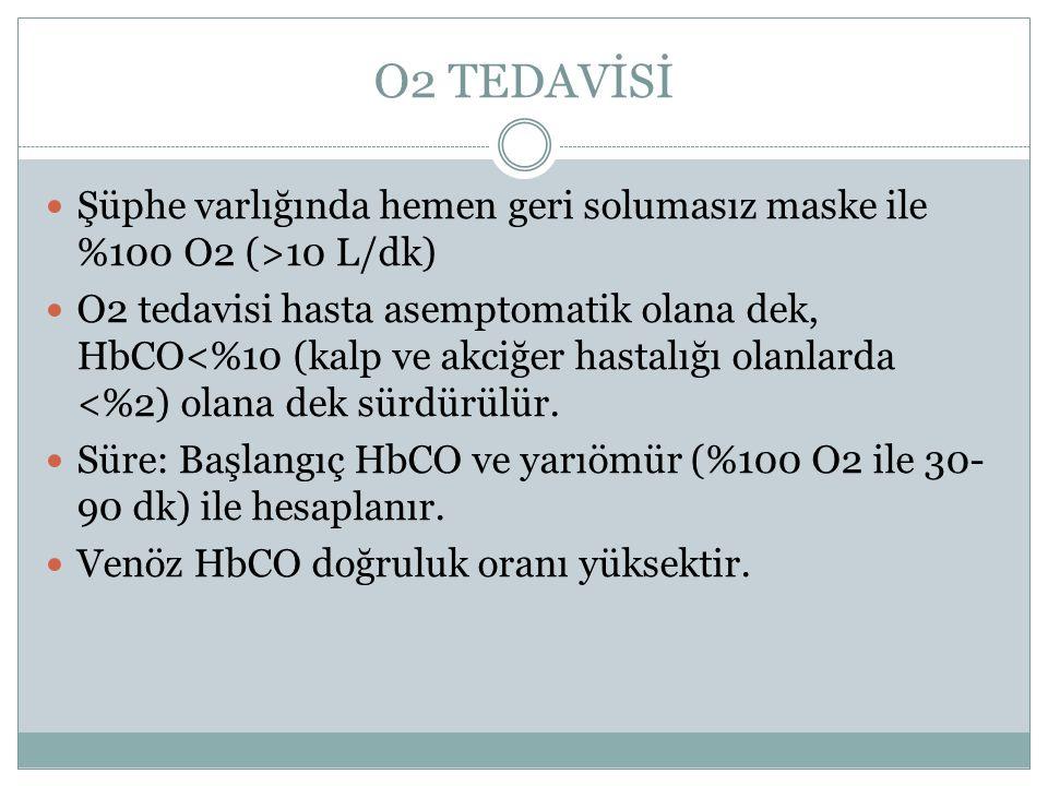 O2 TEDAVİSİ Şüphe varlığında hemen geri solumasız maske ile %100 O2 (>10 L/dk)