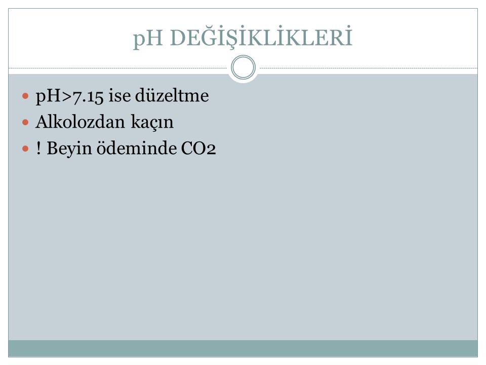 pH DEĞİŞİKLİKLERİ pH>7.15 ise düzeltme Alkolozdan kaçın