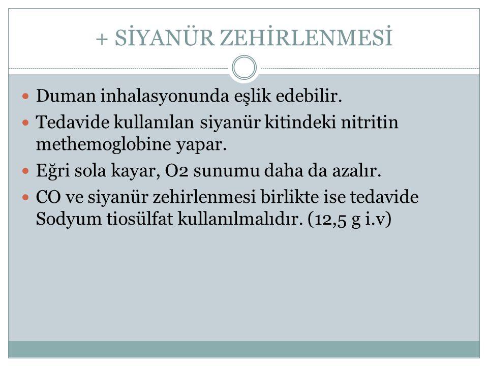 + SİYANÜR ZEHİRLENMESİ
