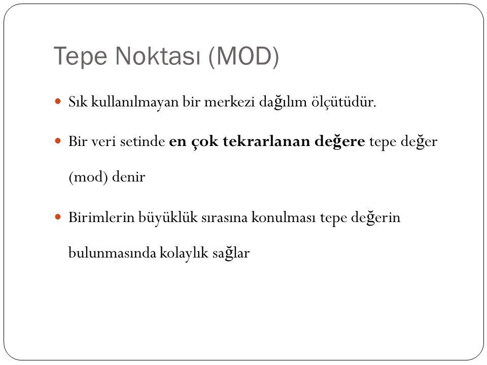 Tepe Noktası (MOD) Sık kullanılmayan bir merkezi dağılım ölçütüdür.