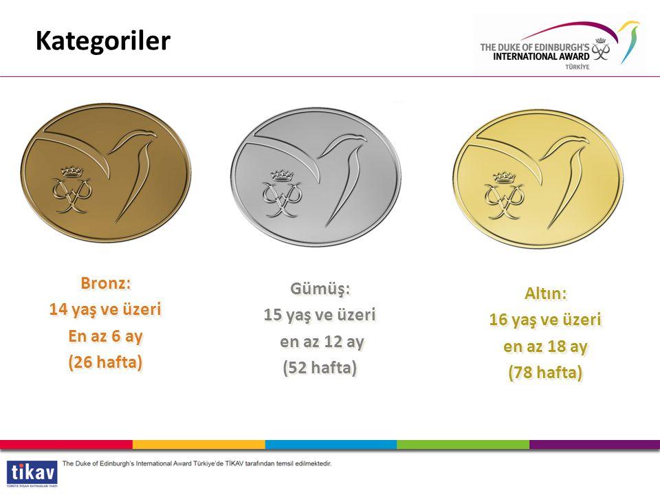 Kategoriler Bronz: Gümüş: 14 yaş ve üzeri Altın: 15 yaş ve üzeri