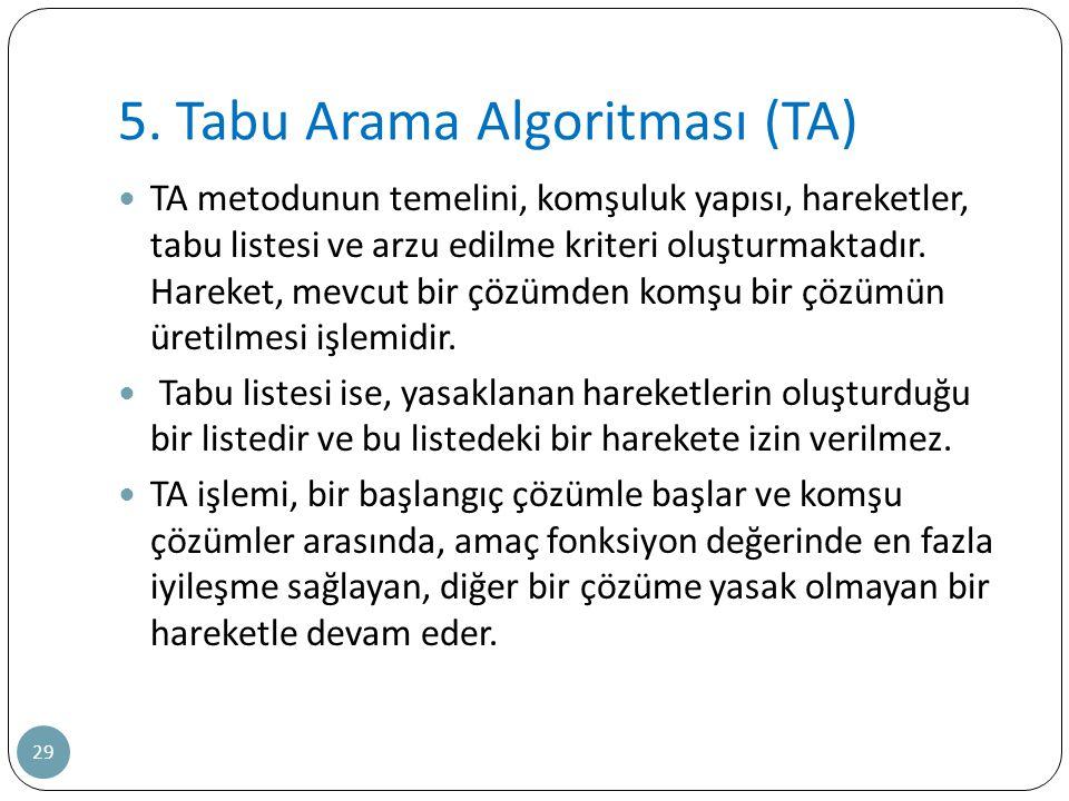5. Tabu Arama Algoritması (TA)