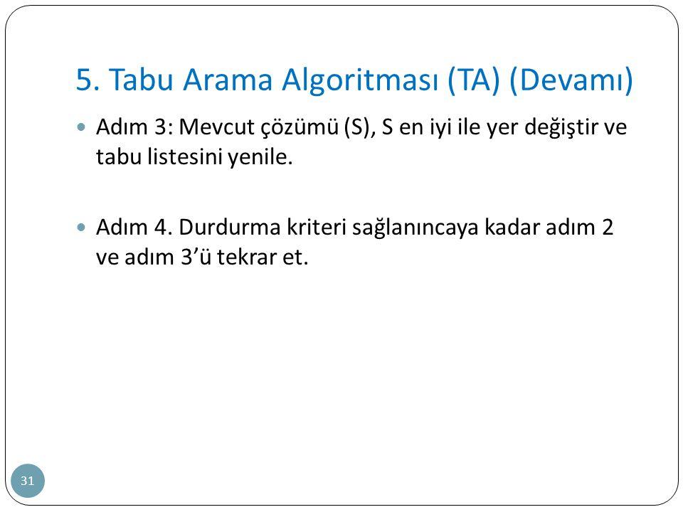 5. Tabu Arama Algoritması (TA) (Devamı)