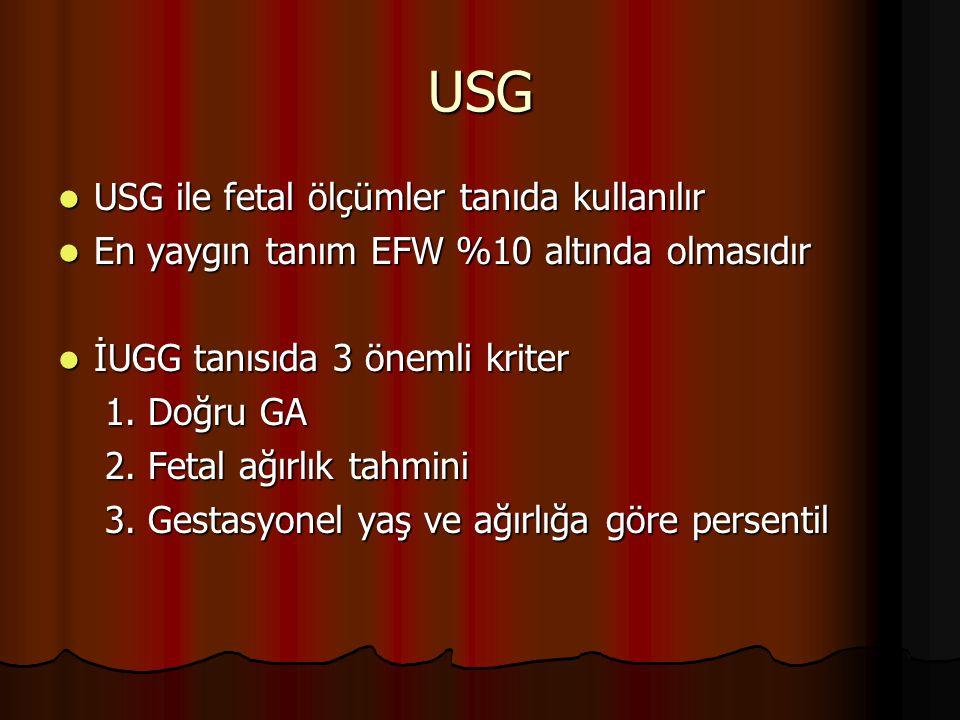 USG USG ile fetal ölçümler tanıda kullanılır