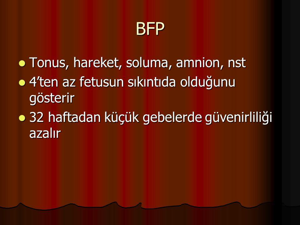 BFP Tonus, hareket, soluma, amnion, nst