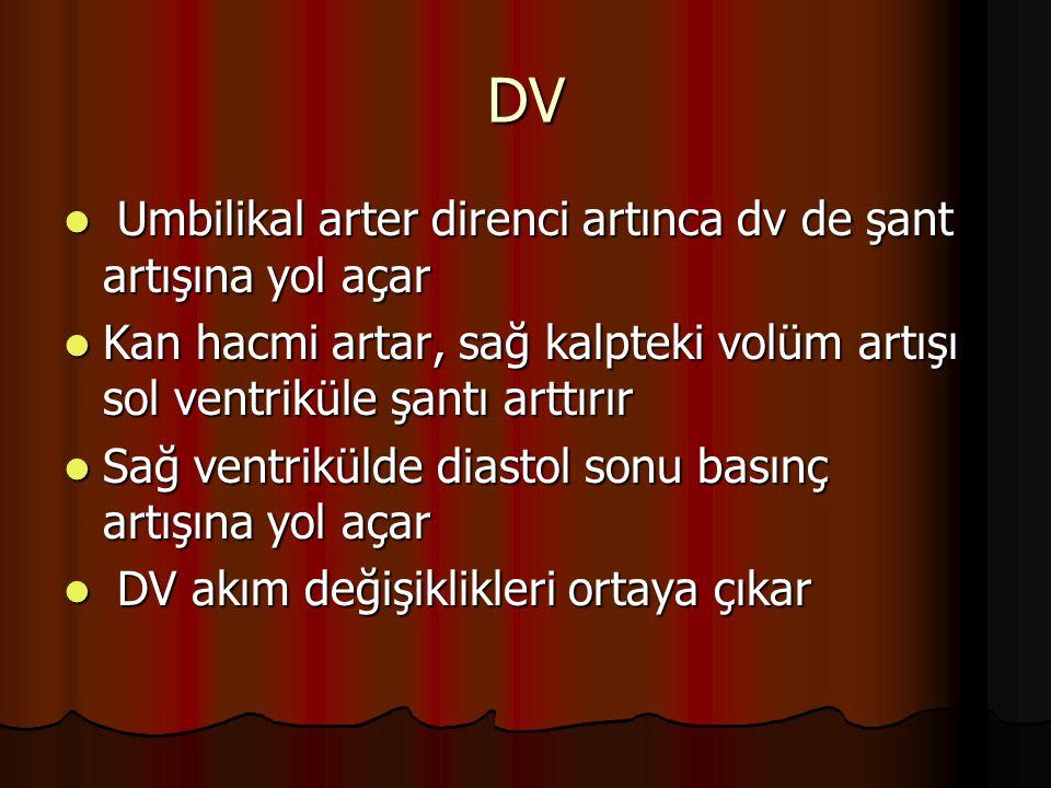 DV Umbilikal arter direnci artınca dv de şant artışına yol açar