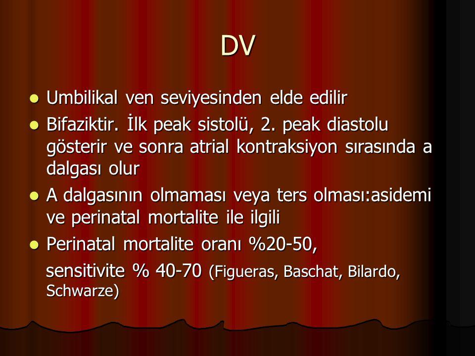 DV Umbilikal ven seviyesinden elde edilir