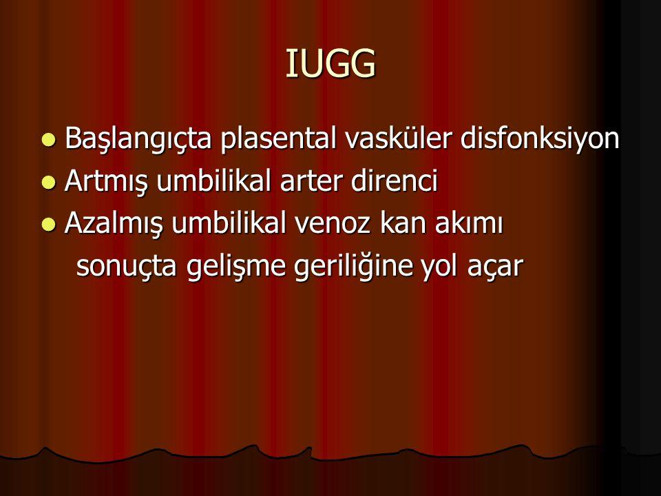 IUGG Başlangıçta plasental vasküler disfonksiyon