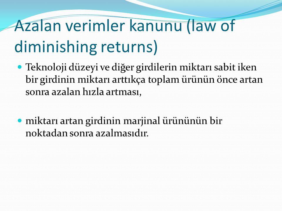 Azalan verimler kanunu (law of diminishing returns)