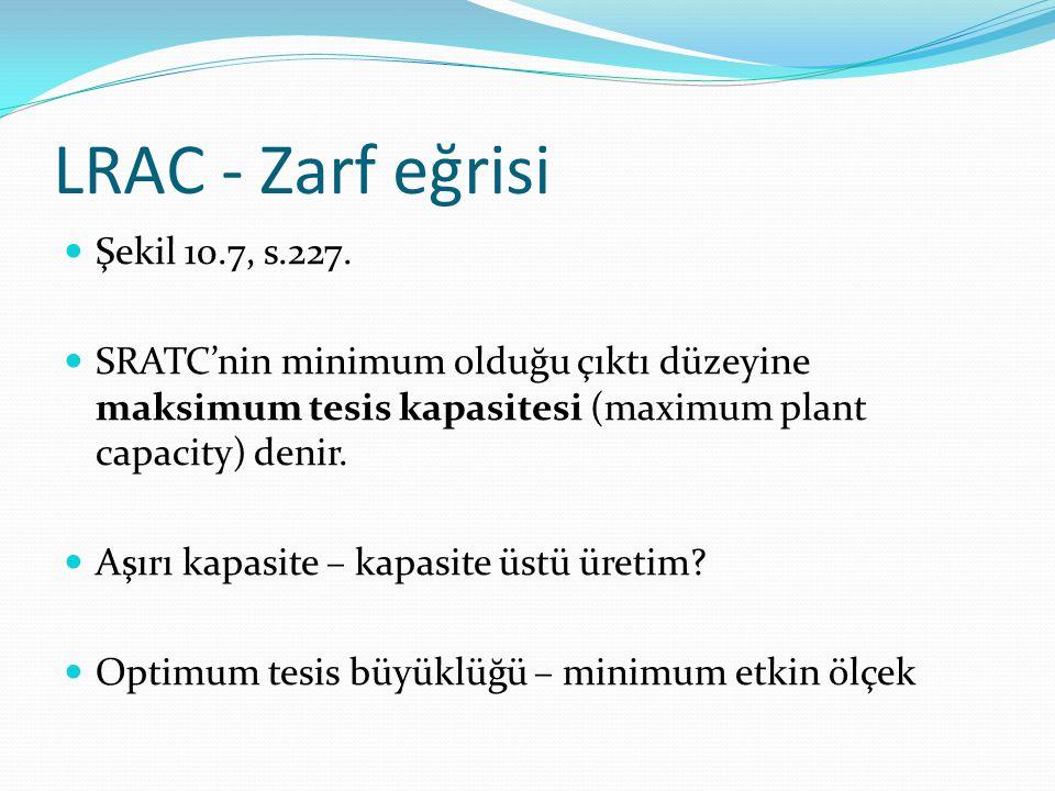 LRAC - Zarf eğrisi Şekil 10.7, s.227.