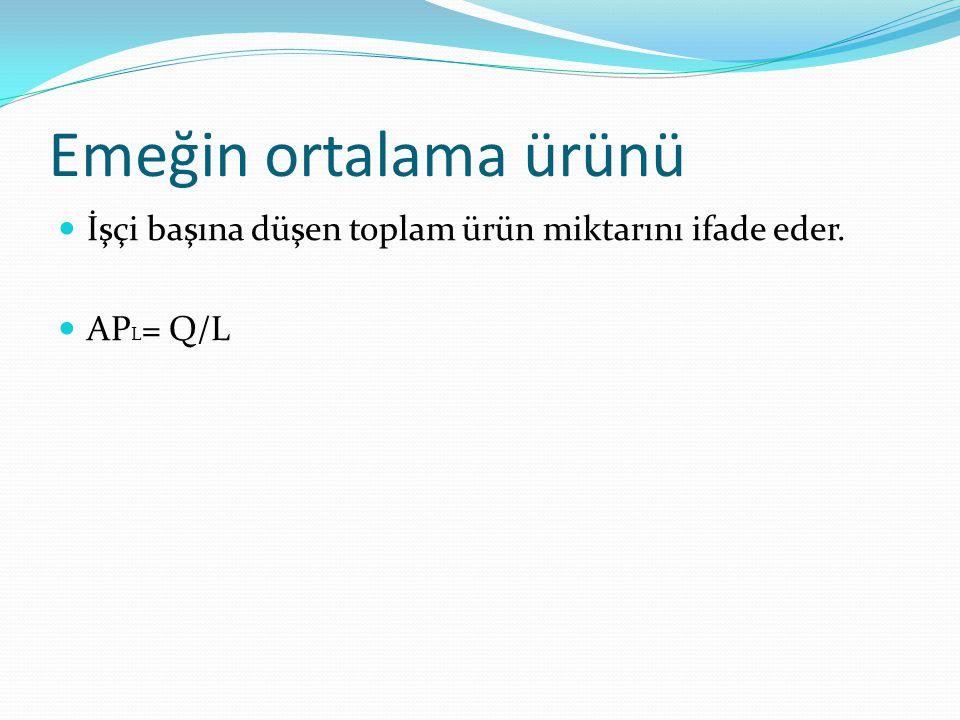 Emeğin ortalama ürünü İşçi başına düşen toplam ürün miktarını ifade eder. APL= Q/L