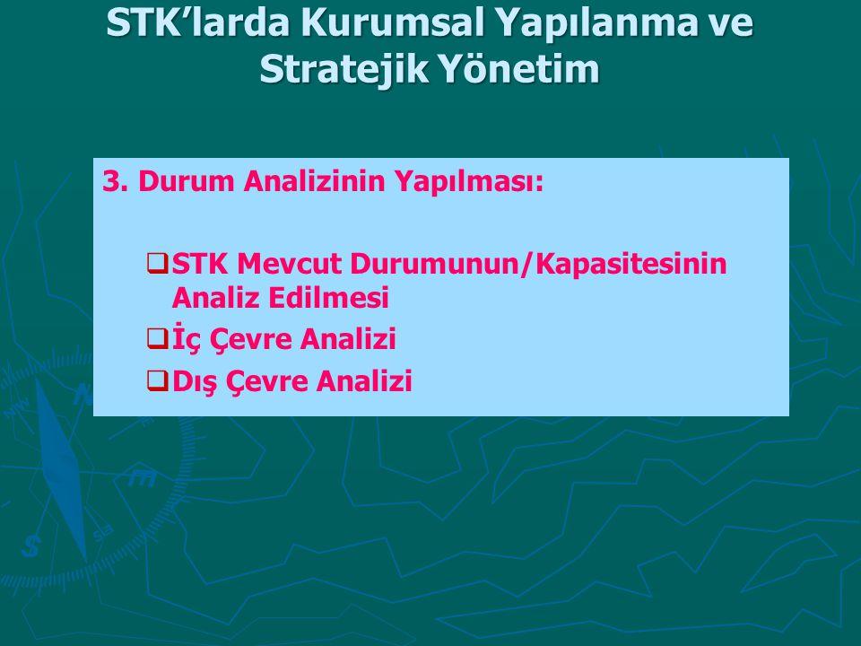 STK'larda Kurumsal Yapılanma ve Stratejik Yönetim