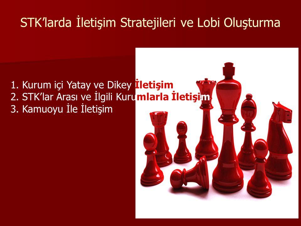 STK'larda İletişim Stratejileri ve Lobi Oluşturma
