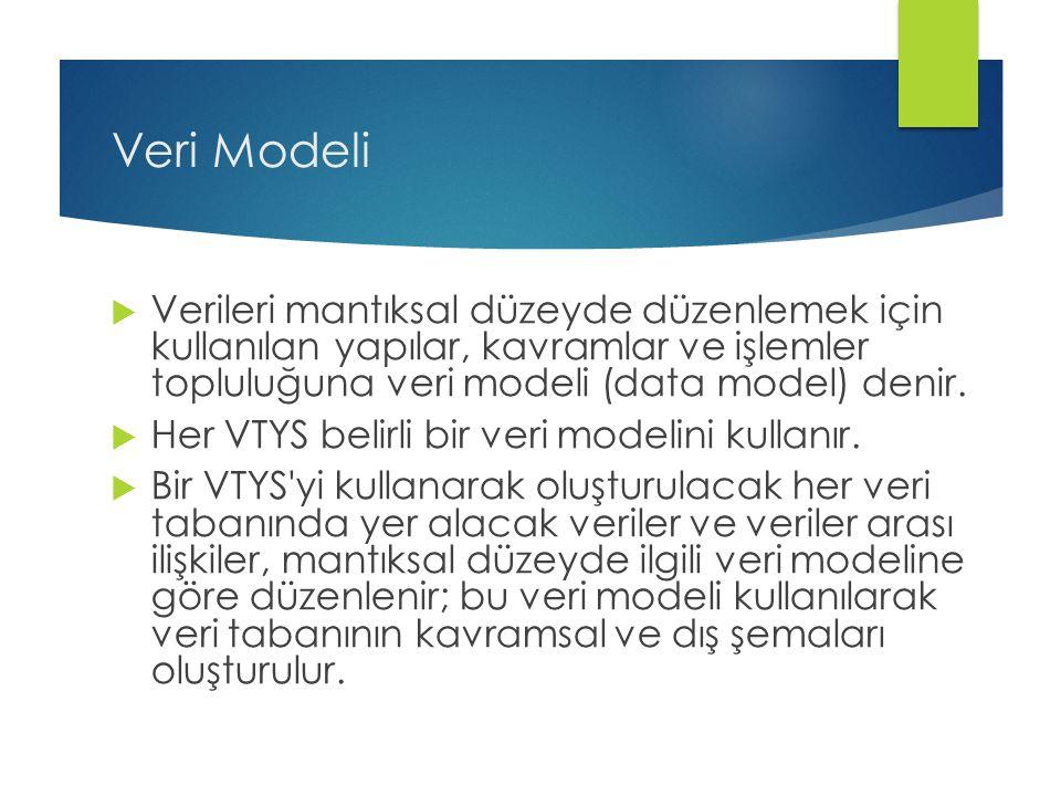 Veri Modeli Verileri mantıksal düzeyde düzenlemek için kullanılan yapılar, kavramlar ve işlemler topluluğuna veri modeli (data model) denir.
