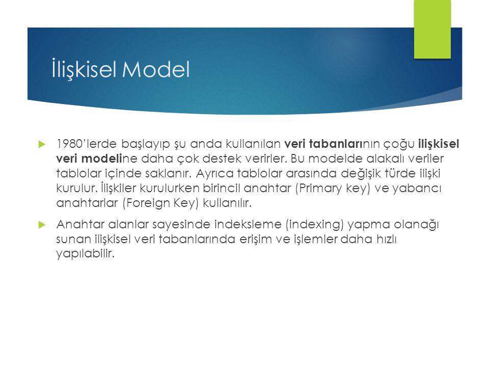 İlişkisel Model