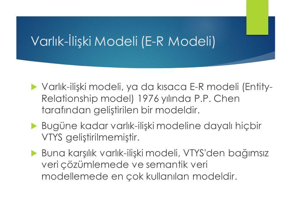Varlık-İlişki Modeli (E-R Modeli)