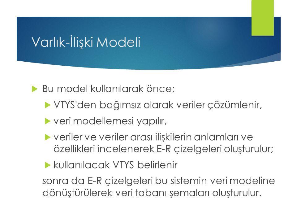 Varlık-İlişki Modeli Bu model kullanılarak önce;