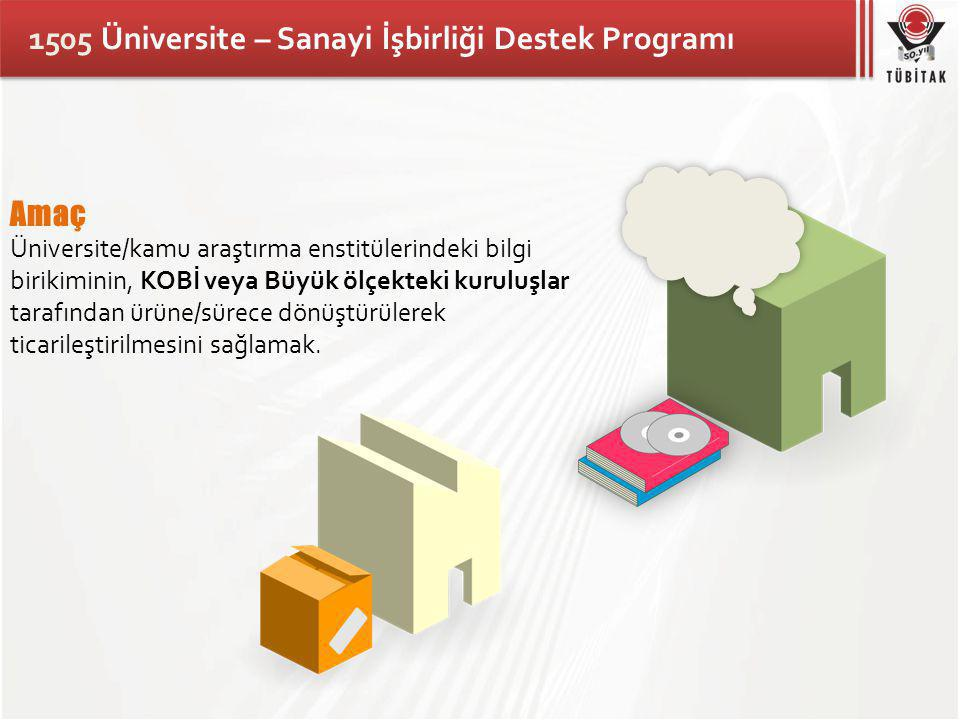 1505 Üniversite – Sanayi İşbirliği Destek Programı