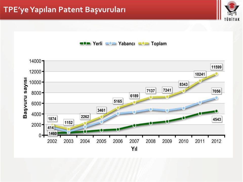 TPE'ye Yapılan Patent Başvuruları