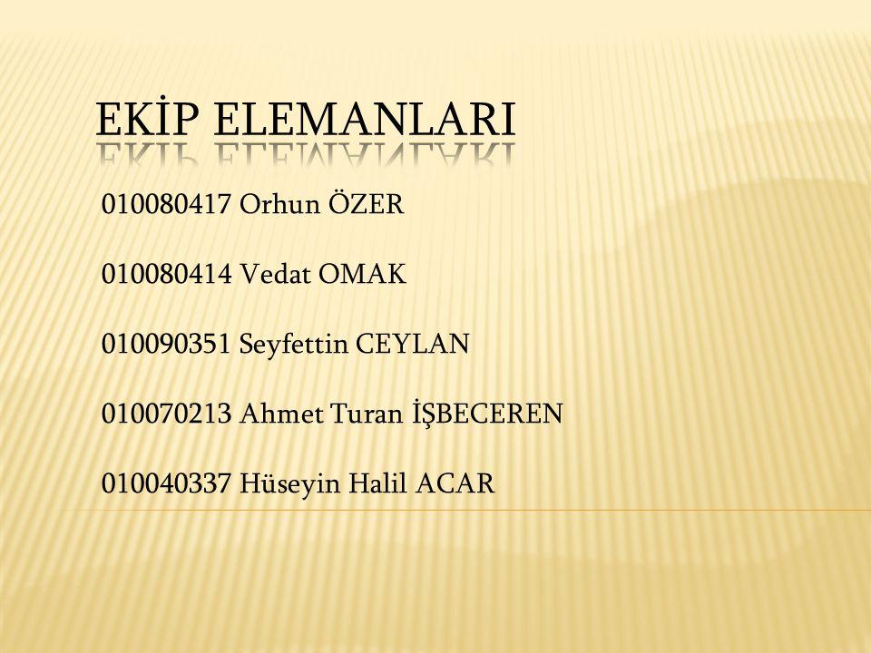 EKİP ELEMANLARI 010080417 Orhun ÖZER 010080414 Vedat OMAK