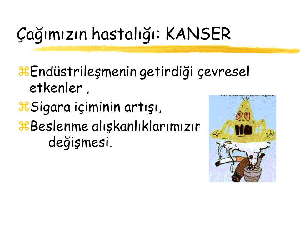Çağımızın hastalığı: KANSER