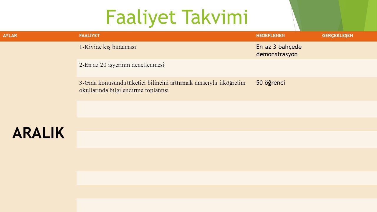 Faaliyet Takvimi ARALIK 1-Kivide kış budaması