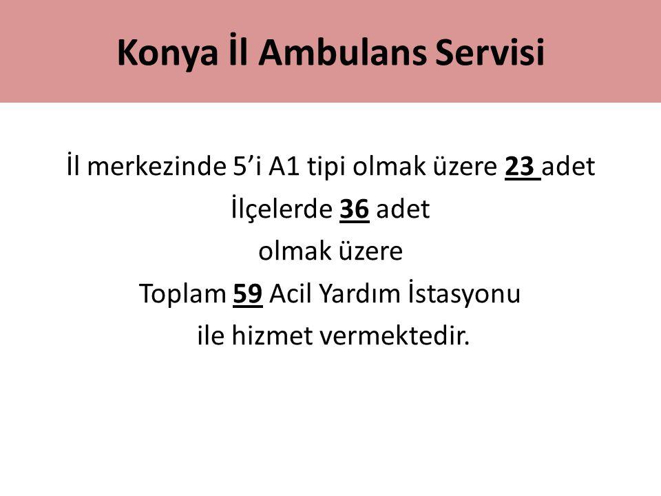 Konya İl Ambulans Servisi