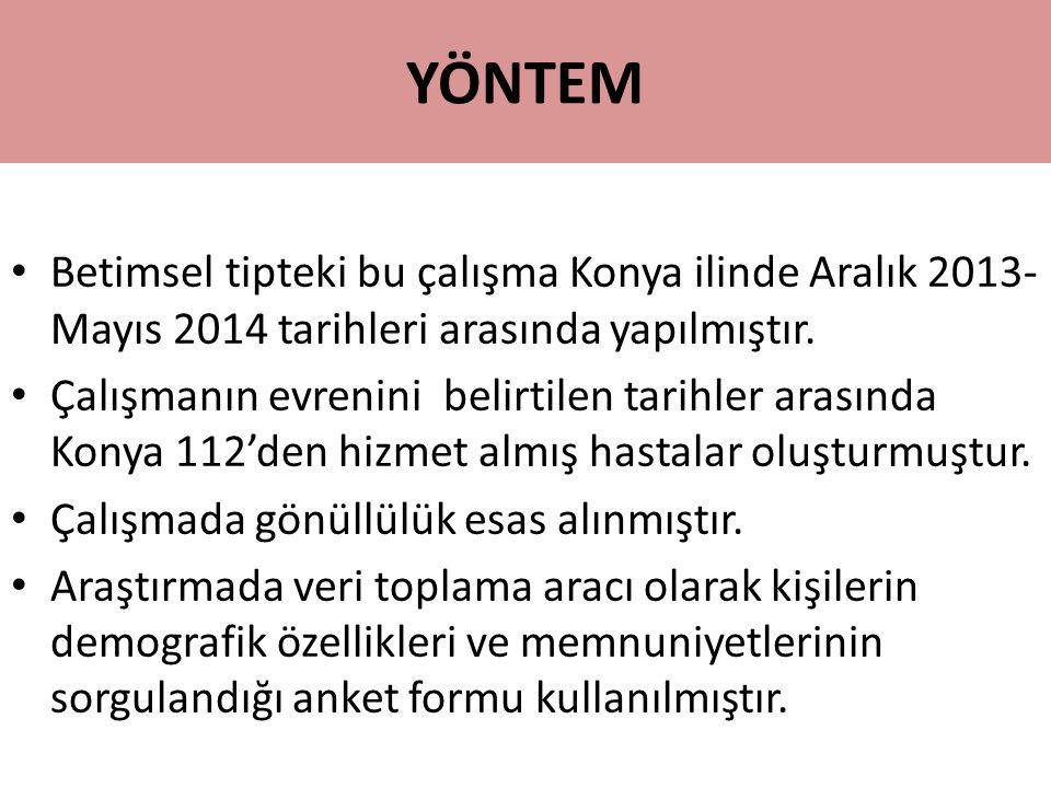 YÖNTEM Betimsel tipteki bu çalışma Konya ilinde Aralık 2013-Mayıs 2014 tarihleri arasında yapılmıştır.