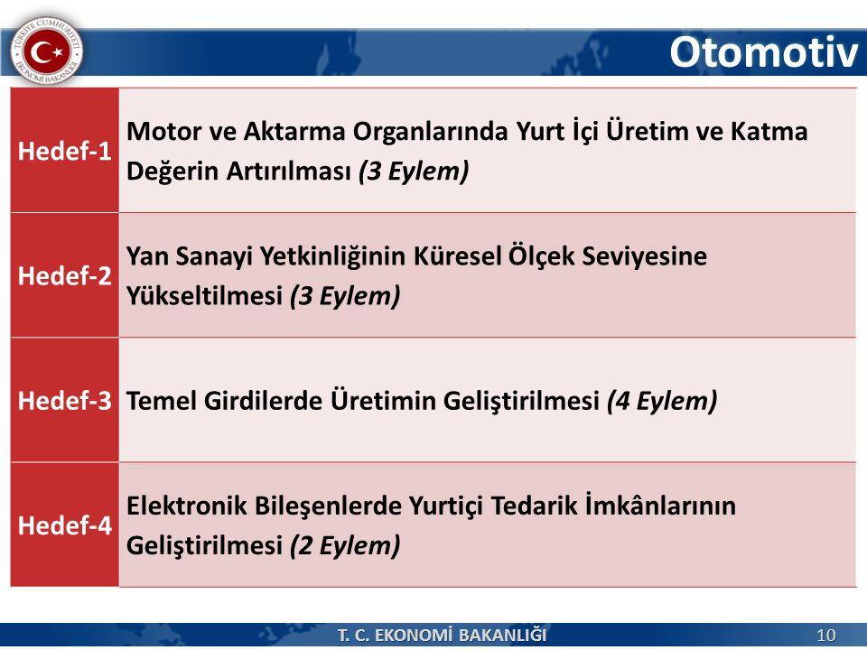 Otomotiv Hedef-1. Motor ve Aktarma Organlarında Yurt İçi Üretim ve Katma Değerin Artırılması (3 Eylem)
