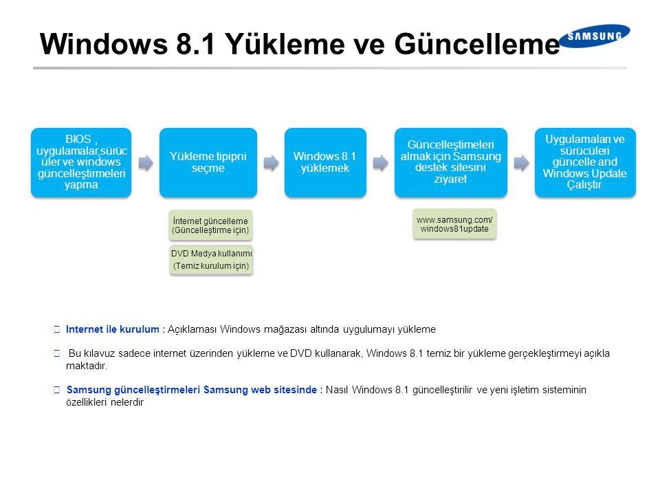 Windows 8.1 Yükleme ve Güncelleme