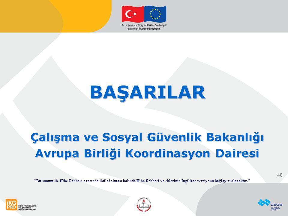 BAŞARILAR Çalışma ve Sosyal Güvenlik Bakanlığı