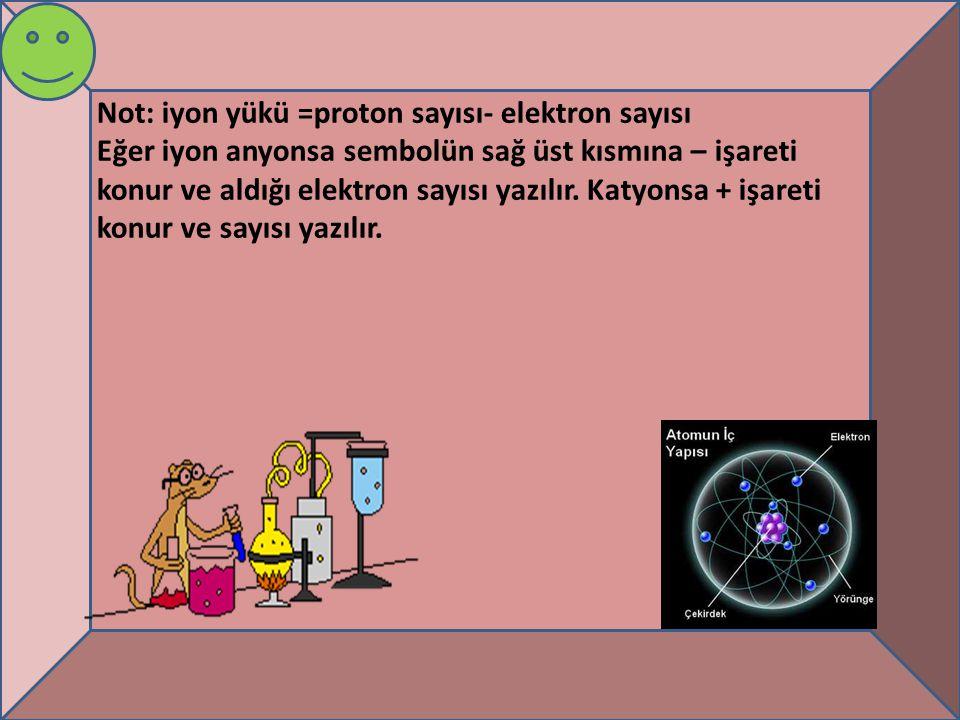 Not: iyon yükü =proton sayısı- elektron sayısı