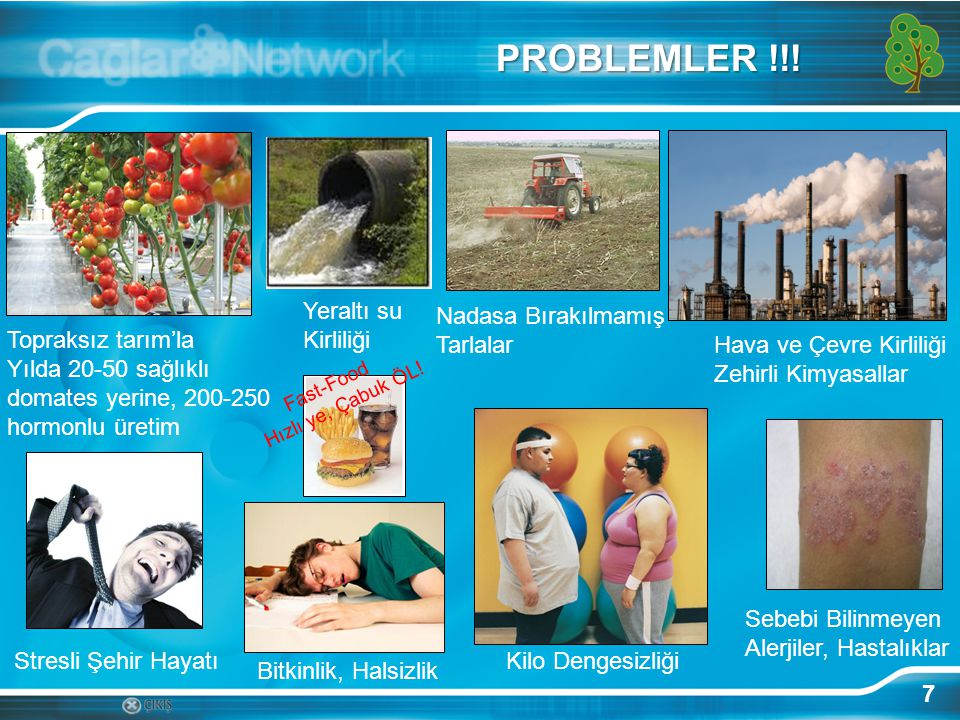PROBLEMLER !!! Yeraltı su Kirliliği Nadasa Bırakılmamış Tarlalar